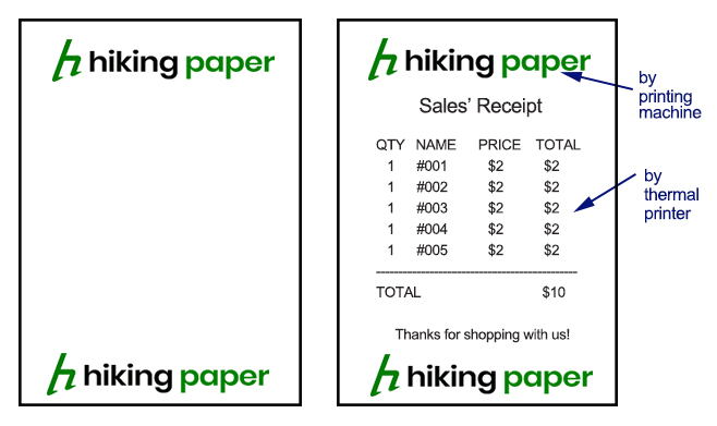 How to Advertise on Thermal Paper Rolls - Hiking Paper